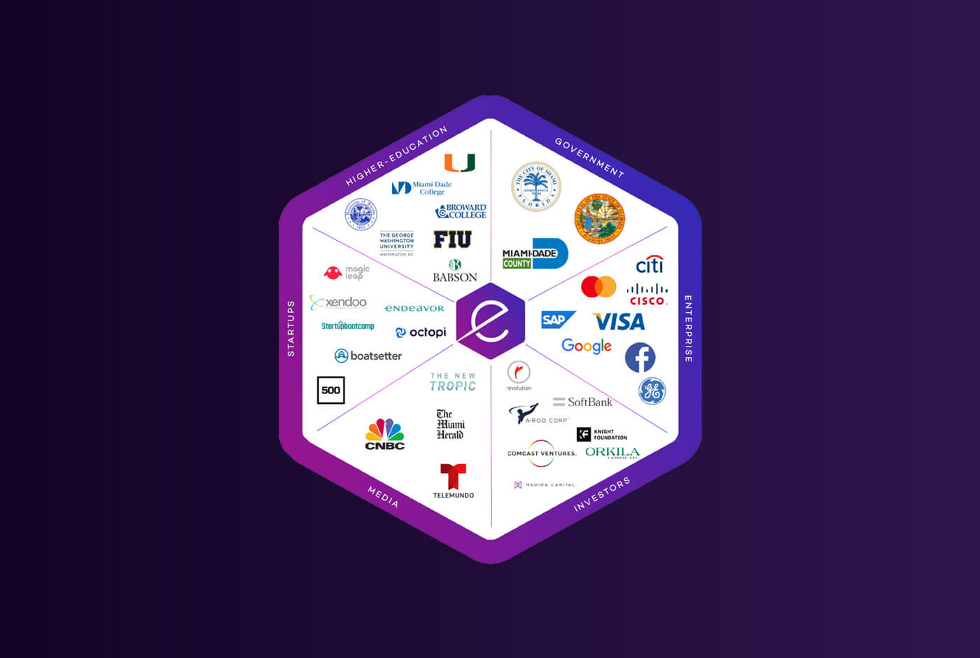 eMerge Americas - About